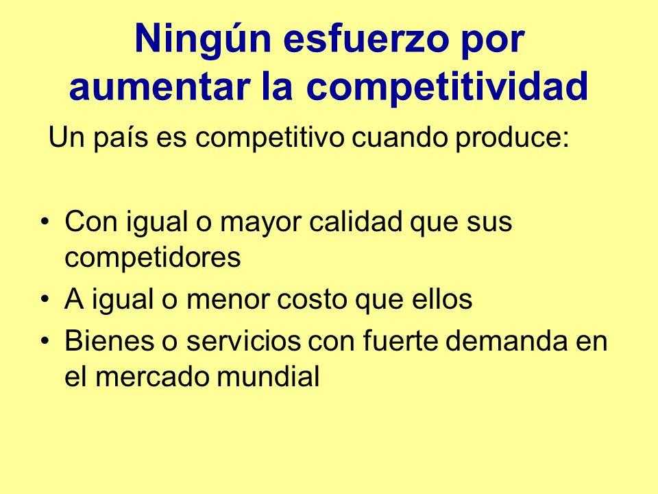Ningún esfuerzo por aumentar la competitividad Un país es competitivo cuando produce: Con igual o mayor calidad que sus competidores A igual o menor costo que ellos Bienes o servicios con fuerte demanda en el mercado mundial