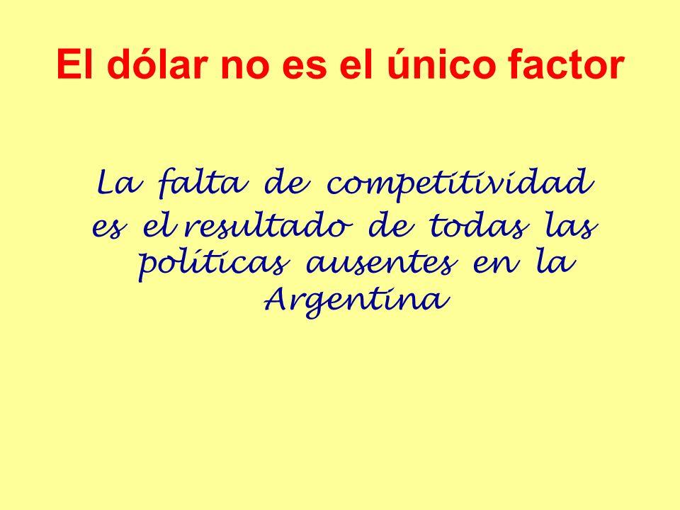 El dólar no es el único factor La falta de competitividad es el resultado de todas las políticas ausentes en la Argentina