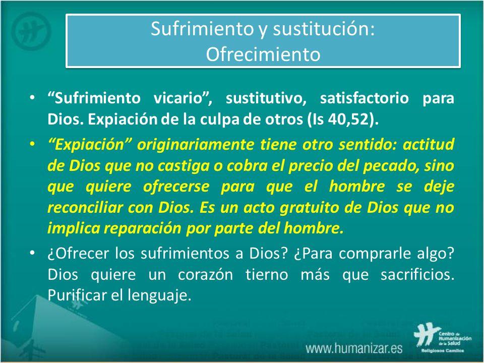 Sufrimiento y sustitución: Ofrecimiento Sufrimiento vicario, sustitutivo, satisfactorio para Dios. Expiación de la culpa de otros (Is 40,52). Expiació