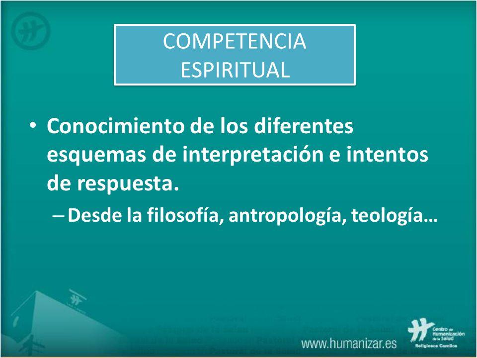 Conocimiento de los diferentes esquemas de interpretación e intentos de respuesta. – Desde la filosofía, antropología, teología…