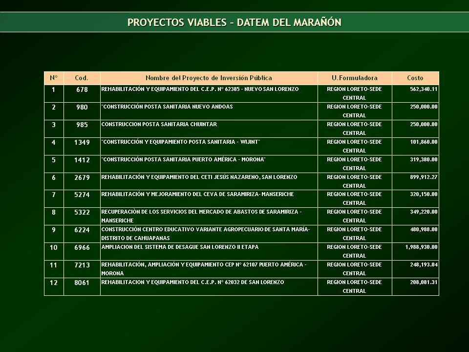 PROYECTOS VIABLES – DATEM DEL MARAÑÓN