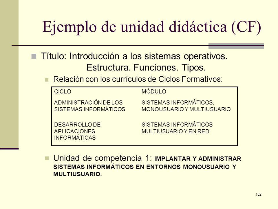 102 Ejemplo de unidad didáctica (CF) Título: Introducción a los sistemas operativos. Estructura. Funciones. Tipos. Relación con los currículos de Cicl