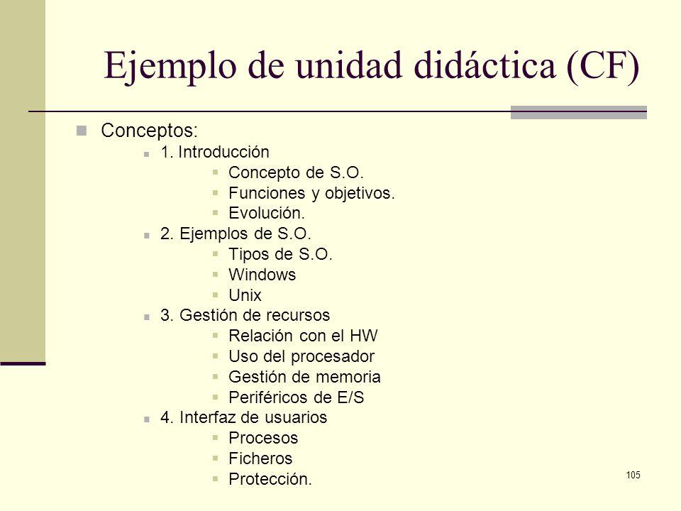 105 Ejemplo de unidad didáctica (CF) Conceptos: 1. Introducción Concepto de S.O. Funciones y objetivos. Evolución. 2. Ejemplos de S.O. Tipos de S.O. W