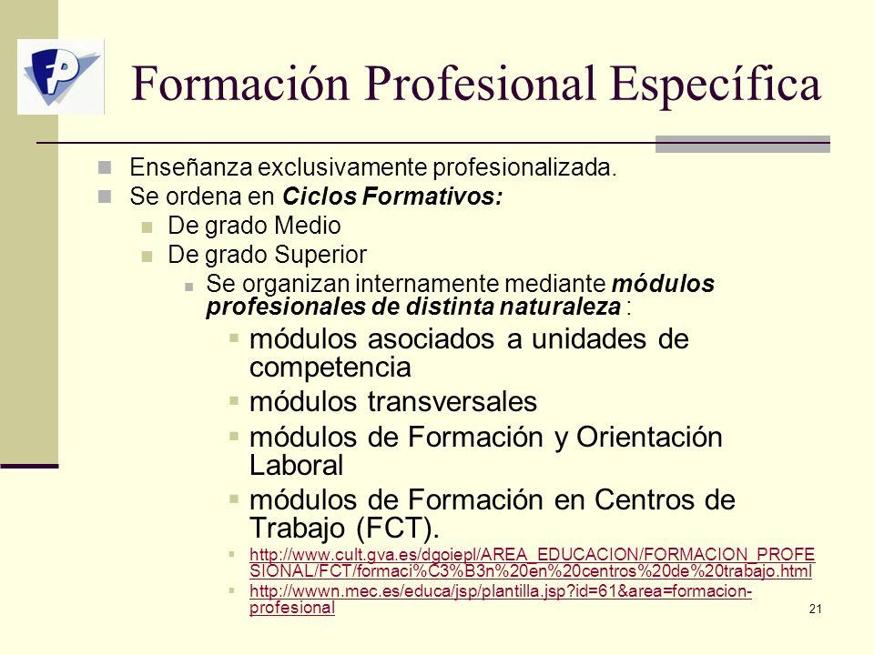 21 Enseñanza exclusivamente profesionalizada. Se ordena en Ciclos Formativos: De grado Medio De grado Superior Se organizan internamente mediante módu