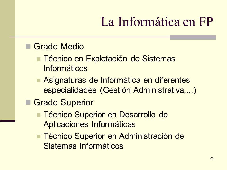25 Grado Medio Técnico en Explotación de Sistemas Informáticos Asignaturas de Informática en diferentes especialidades (Gestión Administrativa,...) Gr