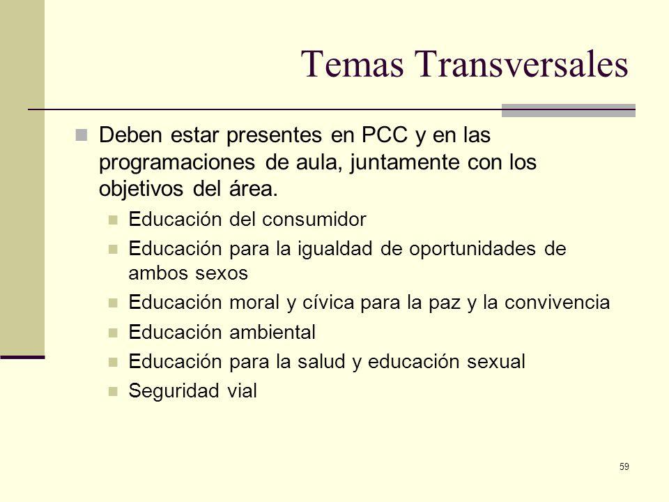 59 Temas Transversales Deben estar presentes en PCC y en las programaciones de aula, juntamente con los objetivos del área. Educación del consumidor E