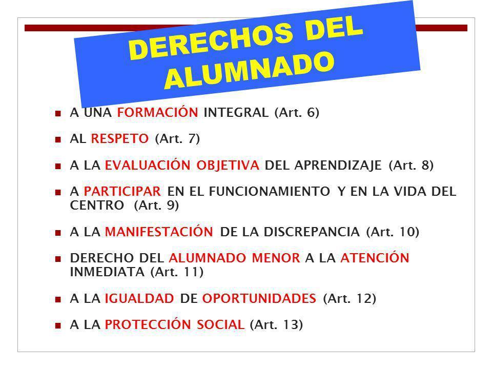 DERECHOS DEL ALUMNADO A UNA FORMACIÓN INTEGRAL (Art. 6) AL RESPETO (Art. 7) A LA EVALUACIÓN OBJETIVA DEL APRENDIZAJE (Art. 8) A PARTICIPAR EN EL FUNCI