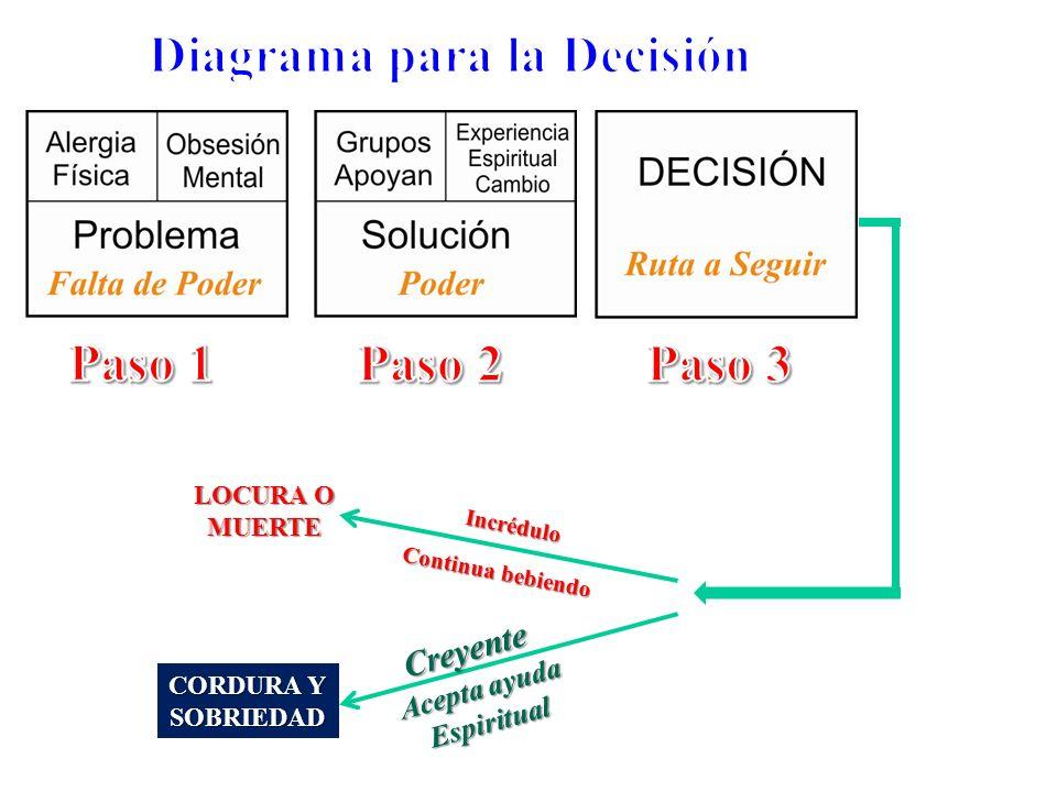 Decisión y disposición.Decisión y disposición.