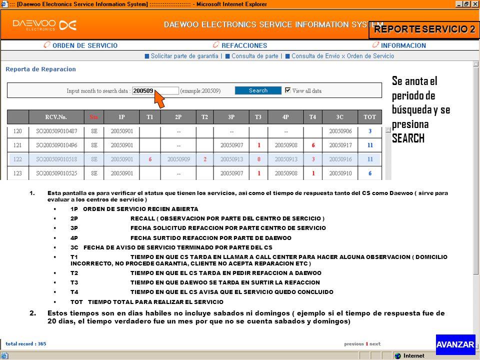 1.Esta pantalla es para verificar el status que tienen los servicios, asi como el tiempo de respuesta tanto del CS como Daewoo ( sirve para evaluar a