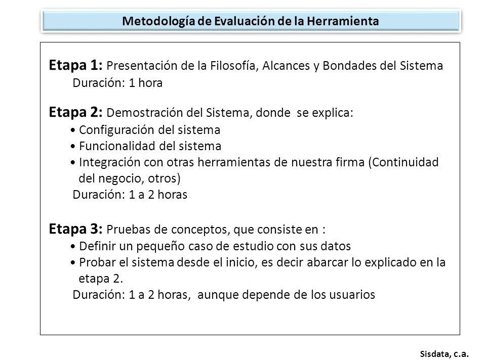 Sisdata, c.a. Etapa 1: Presentación de la Filosofía, Alcances y Bondades del Sistema Duración: 1 hora Etapa 2: Demostración del Sistema, donde se expl