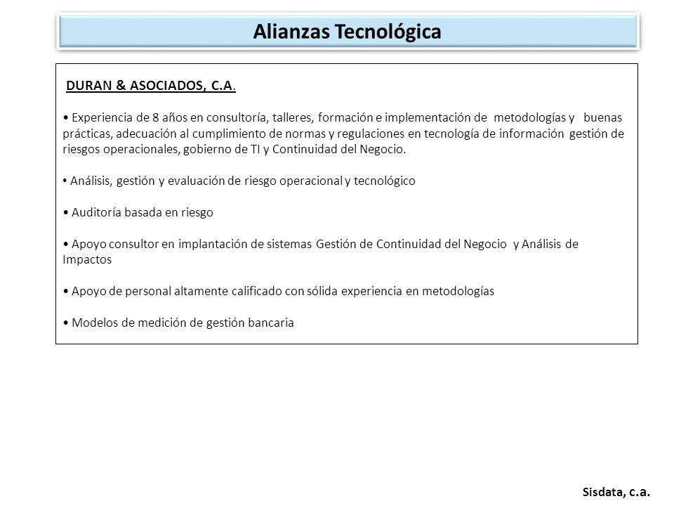 AUDITOR CONSULTAS CONSULTAS Seguridad Transacción del Sistema Sisdata, c.a.