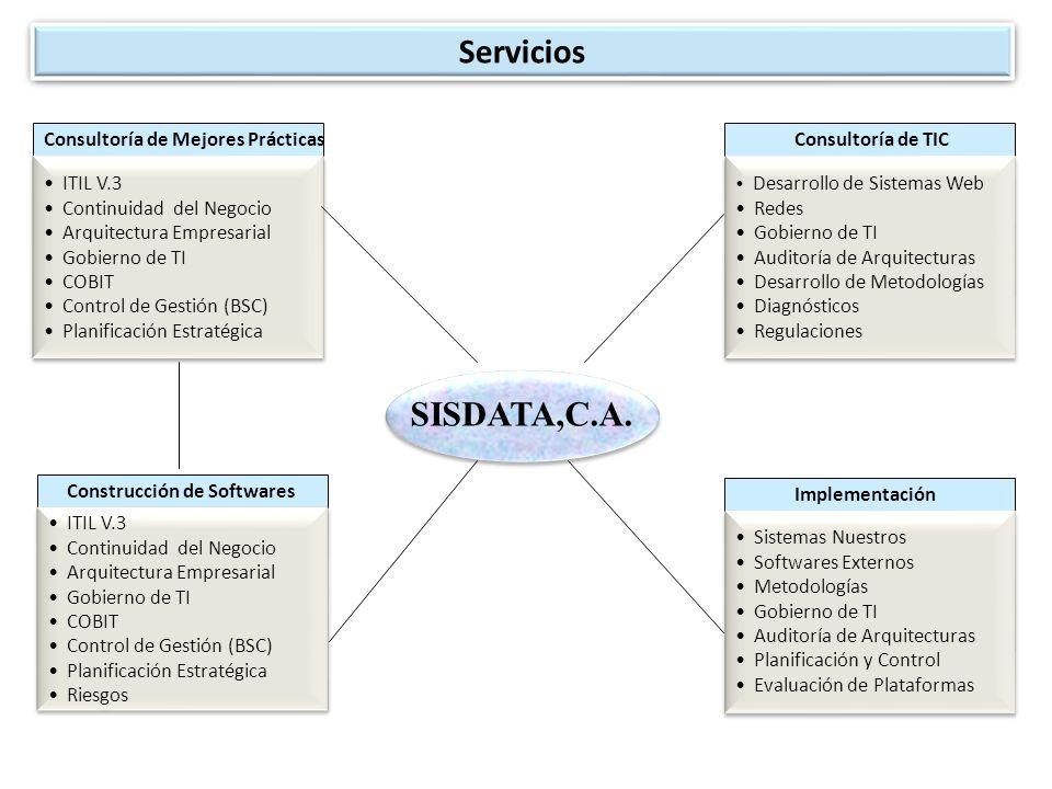Servicios SISDATA,C.A. Consultoría de Mejores Prácticas ITIL V.3 Continuidad del Negocio Arquitectura Empresarial Gobierno de TI COBIT Control de Gest