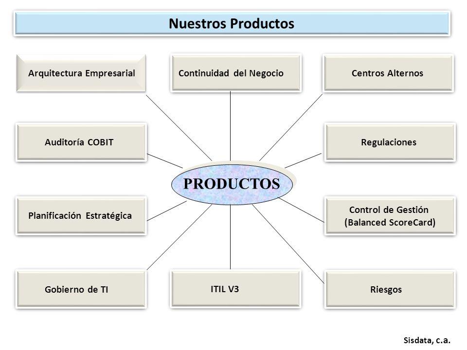 PRODUCTOS Sisdata, c.a. Arquitectura Empresarial Centros Alternos Continuidad del Negocio Auditoría COBIT Regulaciones Planificación Estratégica Contr