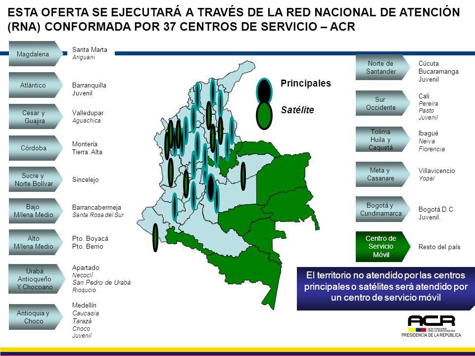 ESTA OFERTA SE EJECUTARÁ A TRAVÉS DE LA RED NACIONAL DE ATENCIÓN (RNA) CONFORMADA POR 37 CENTROS DE SERVICIO – ACR Cúcuta Bucaramanga Juvenil Norte de