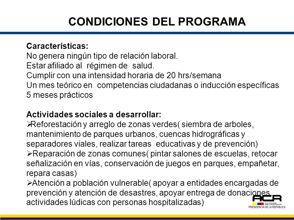 CONDICIONES DEL PROGRAMA Características: No genera ningún tipo de relación laboral. Estar afiliado al régimen de salud. Cumplir con una intensidad ho