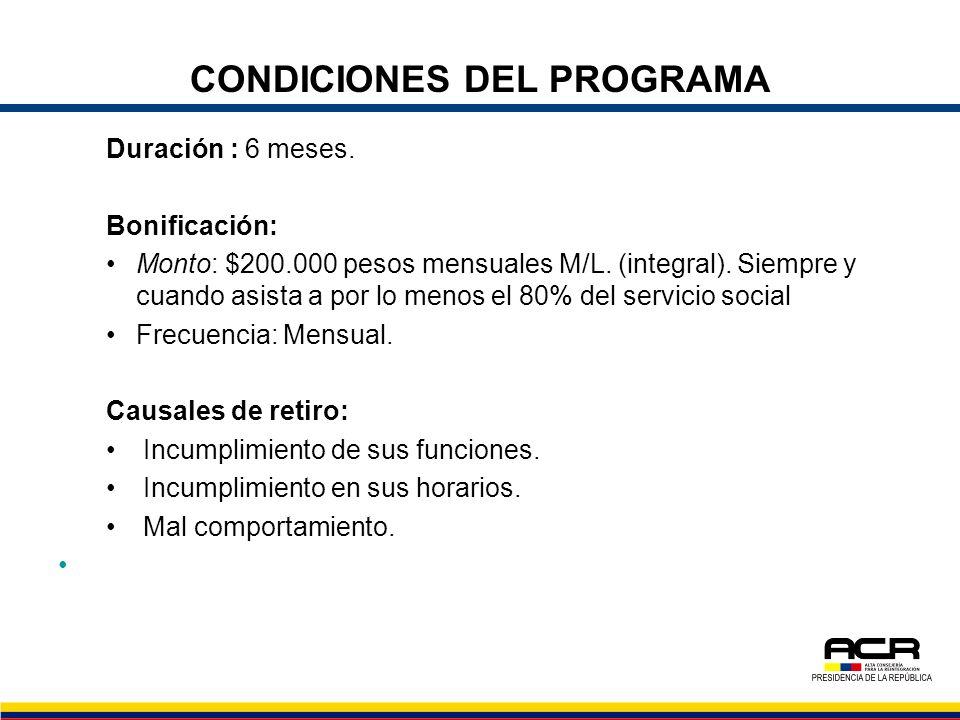 CONDICIONES DEL PROGRAMA Duración : 6 meses. Bonificación: Monto: $200.000 pesos mensuales M/L. (integral). Siempre y cuando asista a por lo menos el