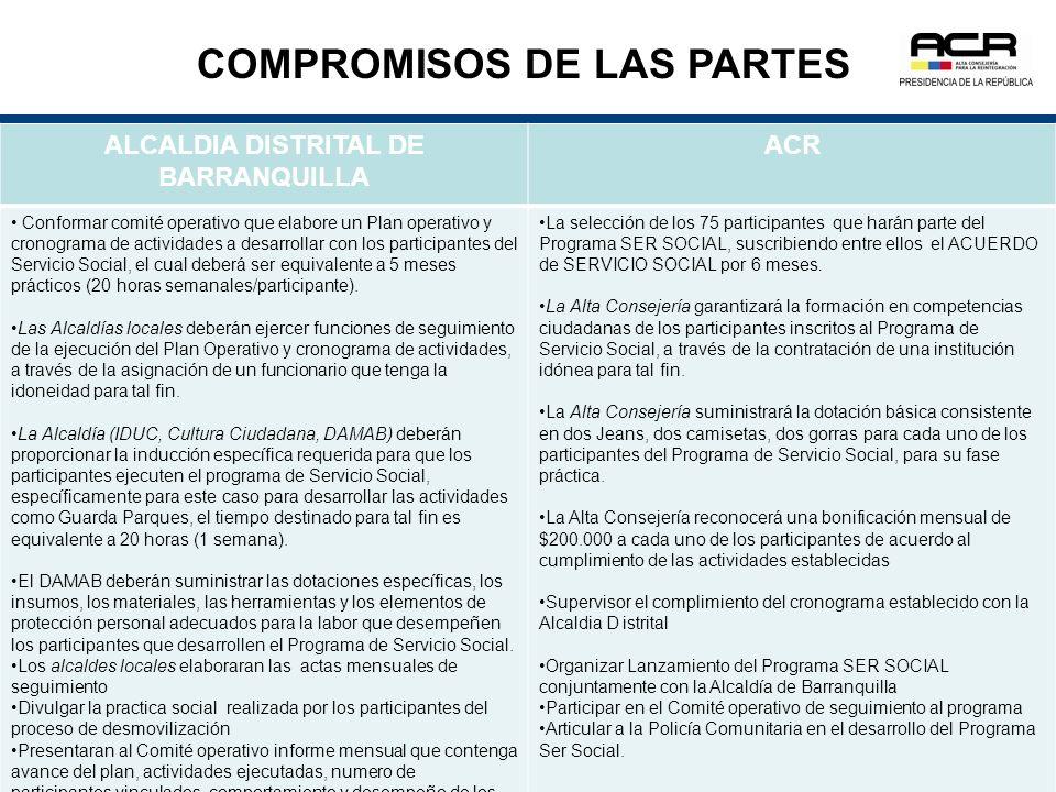 COMPROMISOS DE LAS PARTES ALCALDIA DISTRITAL DE BARRANQUILLA ACR Conformar comité operativo que elabore un Plan operativo y cronograma de actividades