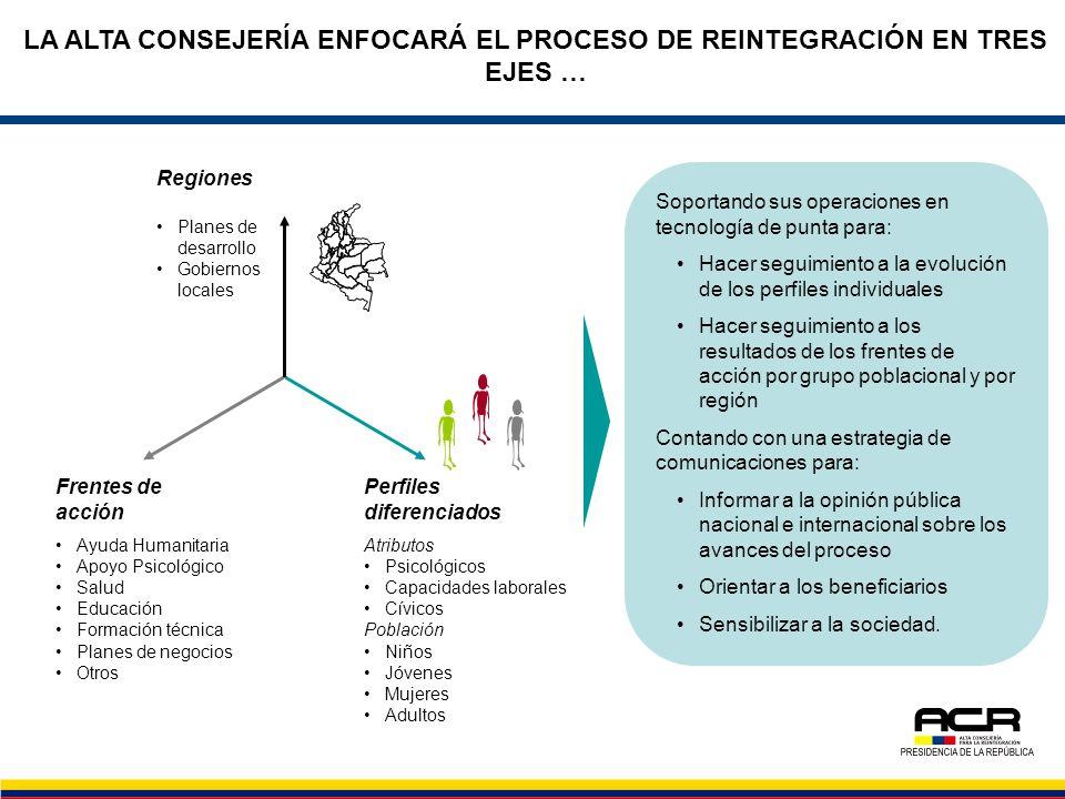 LA ALTA CONSEJERÍA ENFOCARÁ EL PROCESO DE REINTEGRACIÓN EN TRES EJES … Soportando sus operaciones en tecnología de punta para: Hacer seguimiento a la