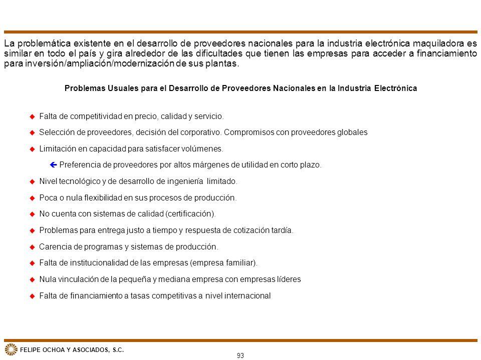 FELIPE OCHOA Y ASOCIADOS, S.C. Problemas Usuales para el Desarrollo de Proveedores Nacionales en la Industria Electrónica u Falta de competitividad en