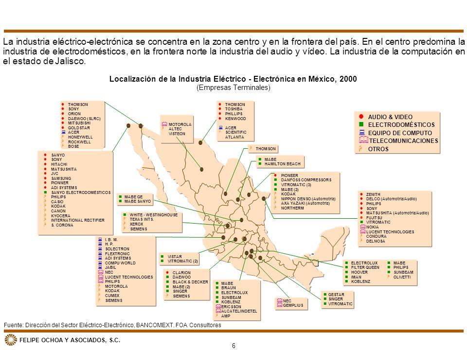 FELIPE OCHOA Y ASOCIADOS, S.C. Localización de la Industria Eléctrico - Electrónica en México, 2000 (Empresas Terminales) Fuente: Dirección del Sector