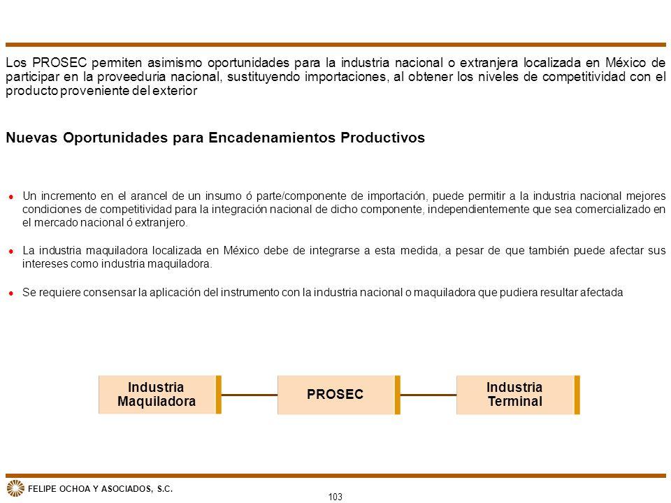 FELIPE OCHOA Y ASOCIADOS, S.C. Nuevas Oportunidades para Encadenamientos Productivos l Un incremento en el arancel de un insumo ó parte/componente de
