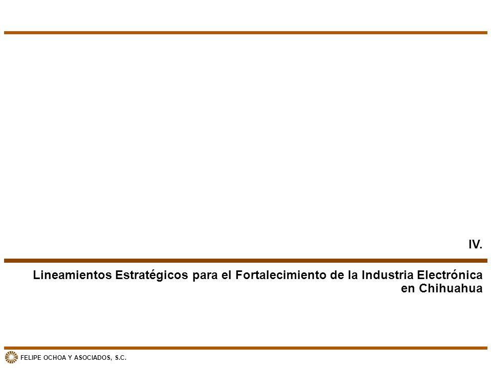 FELIPE OCHOA Y ASOCIADOS, S.C. Lineamientos Estratégicos para el Fortalecimiento de la Industria Electrónica en Chihuahua IV.