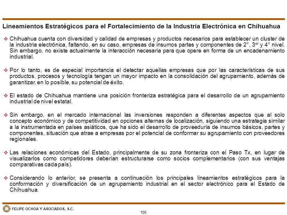 FELIPE OCHOA Y ASOCIADOS, S.C. v Chihuahua cuenta con diversidad y calidad de empresas y productos necesarios para establecer un cluster de la industr