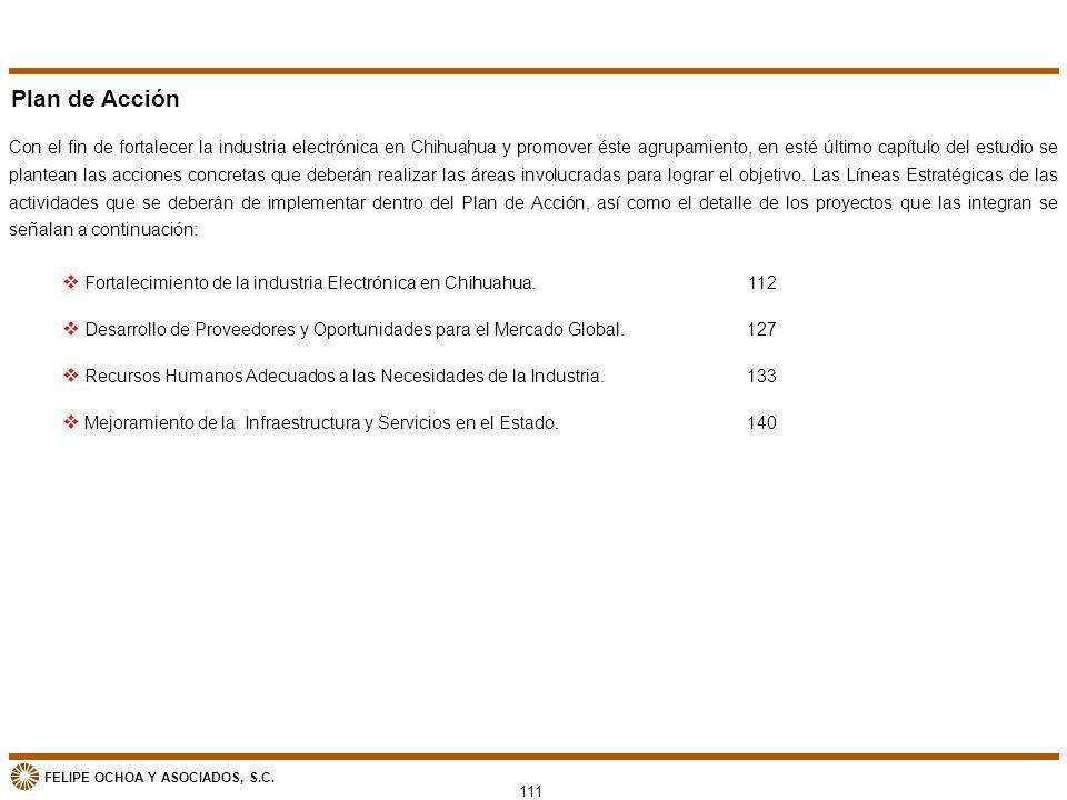 FELIPE OCHOA Y ASOCIADOS, S.C. Con el fin de fortalecer la industria electrónica en Chihuahua y promover éste agrupamiento, en esté último capítulo de