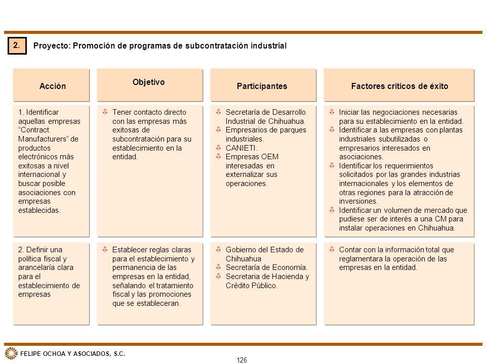FELIPE OCHOA Y ASOCIADOS, S.C. Proyecto: Promoción de programas de subcontratación industrial 1. Identificar aquellas empresas Contract Manufacturers