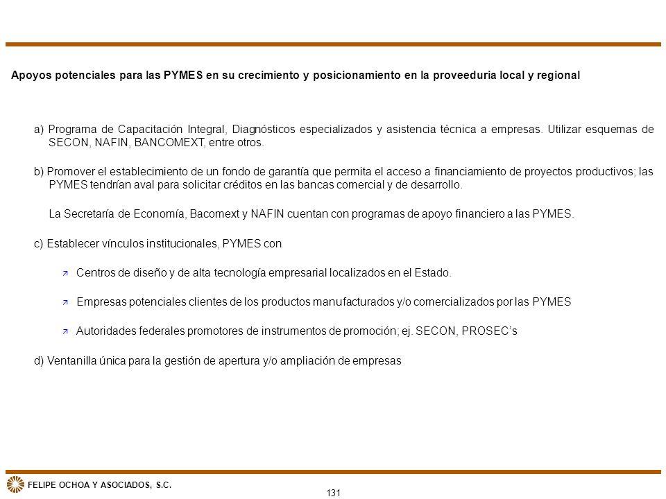 FELIPE OCHOA Y ASOCIADOS, S.C. Apoyos potenciales para las PYMES en su crecimiento y posicionamiento en la proveeduria local y regional a) Programa de