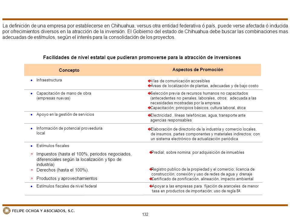 FELIPE OCHOA Y ASOCIADOS, S.C. La definición de una empresa por establecerse en Chihuahua, versus otra entidad federativa ó país, puede verse afectada