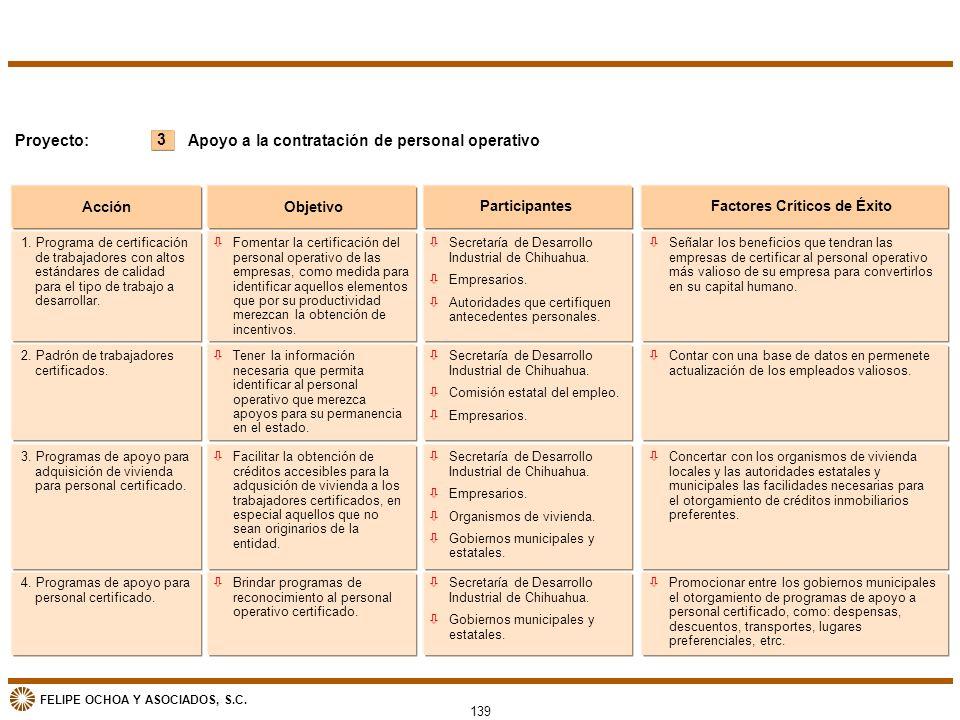 FELIPE OCHOA Y ASOCIADOS, S.C. 139 Acción Objetivo ParticipantesFactores Críticos de Éxito 3 Proyecto:Apoyo a la contratación de personal operativo òF