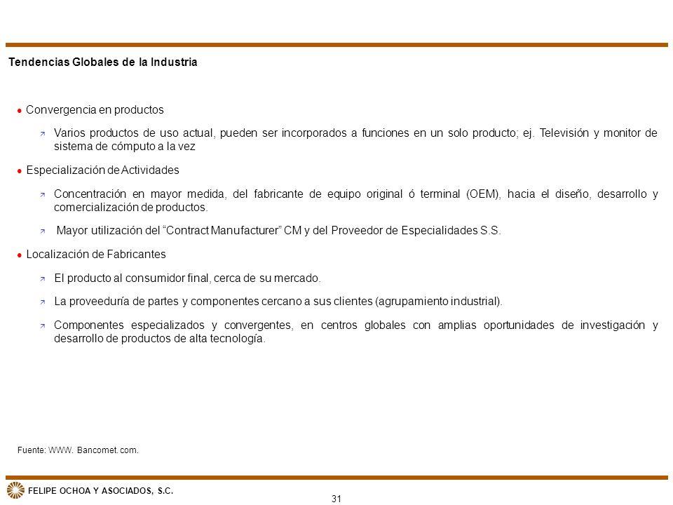 FELIPE OCHOA Y ASOCIADOS, S.C. Tendencias Globales de la Industria l Convergencia en productos ä Varios productos de uso actual, pueden ser incorporad