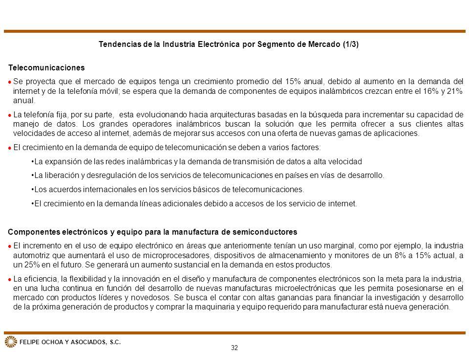 FELIPE OCHOA Y ASOCIADOS, S.C. Tendencias de la Industria Electrónica por Segmento de Mercado (1/3) Telecomunicaciones l Se proyecta que el mercado de
