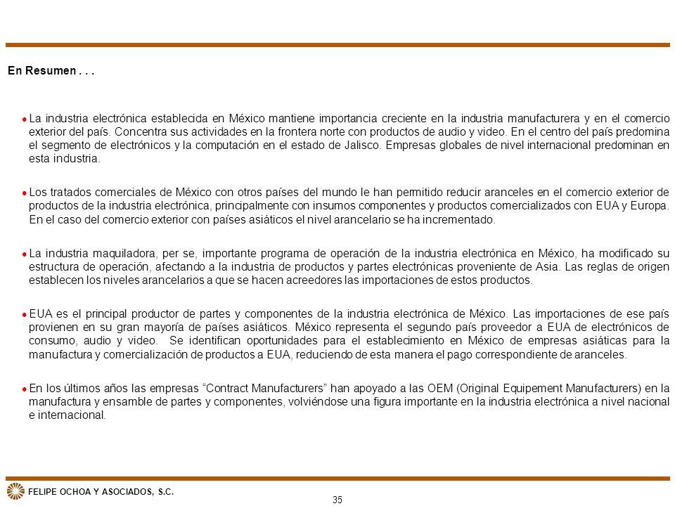 FELIPE OCHOA Y ASOCIADOS, S.C. 35 En Resumen... l La industria electrónica establecida en México mantiene importancia creciente en la industria manufa