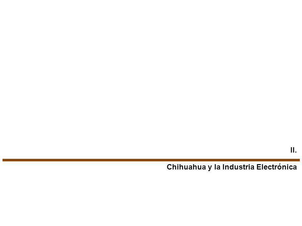 Chihuahua y la Industria Electrónica II.