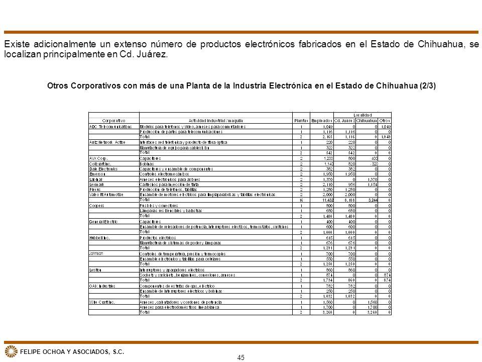 FELIPE OCHOA Y ASOCIADOS, S.C. Existe adicionalmente un extenso número de productos electrónicos fabricados en el Estado de Chihuahua, se localizan pr