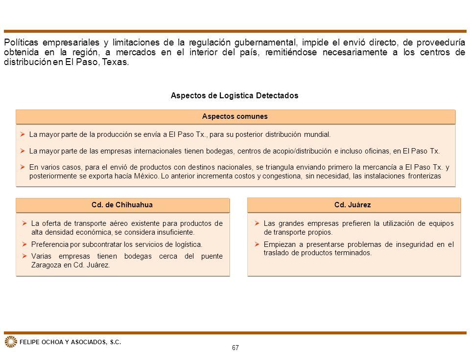 FELIPE OCHOA Y ASOCIADOS, S.C. Aspectos de Logística Detectados La mayor parte de la producción se envía a El Paso Tx., para su posterior distribución
