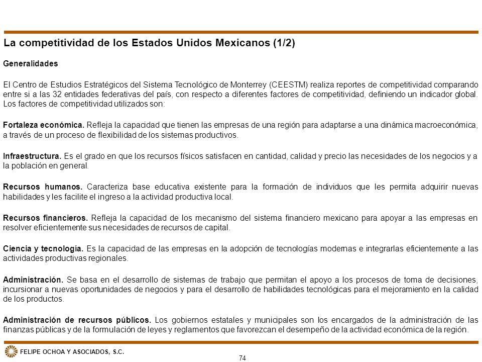 FELIPE OCHOA Y ASOCIADOS, S.C. 74 Generalidades El Centro de Estudios Estratégicos del Sistema Tecnológico de Monterrey (CEESTM) realiza reportes de c