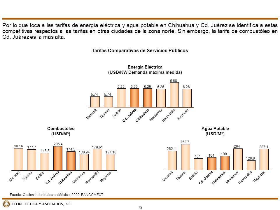 FELIPE OCHOA Y ASOCIADOS, S.C. Tarifas Comparativas de Servicios Públicos Por lo que toca a las tarifas de energía eléctrica y agua potable en Chihuah