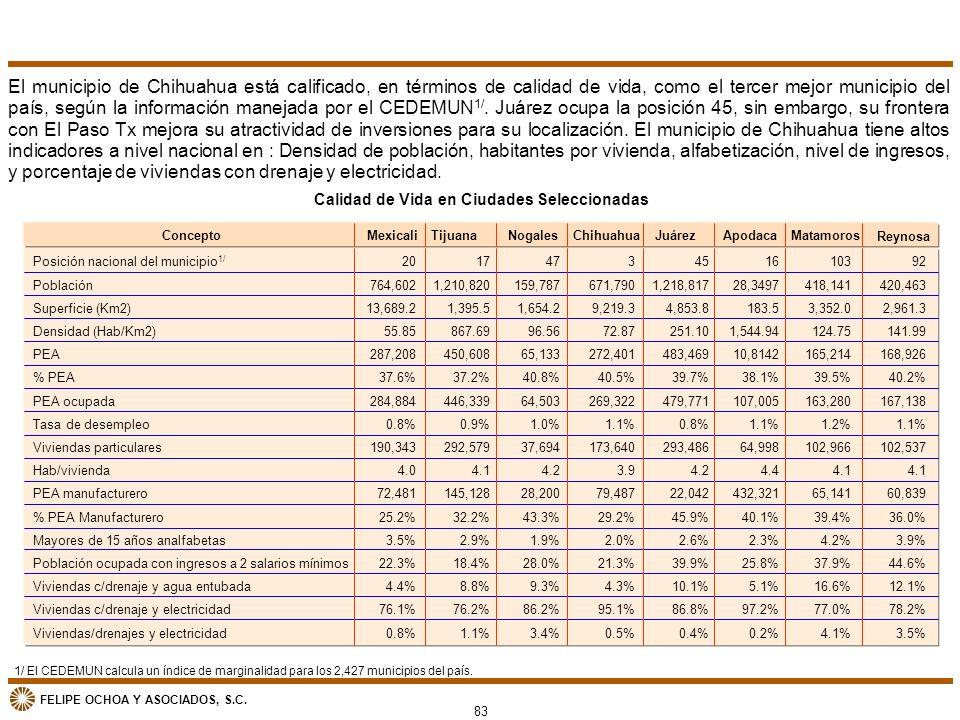 FELIPE OCHOA Y ASOCIADOS, S.C. Calidad de Vida en Ciudades Seleccionadas El municipio de Chihuahua está calificado, en términos de calidad de vida, co
