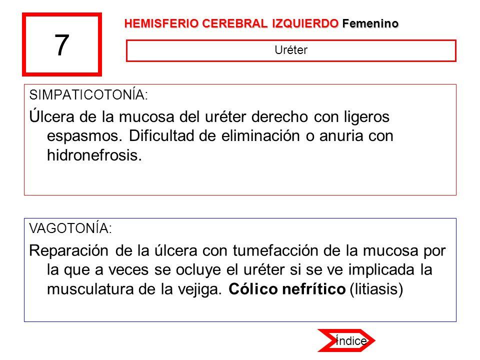 7 SIMPATICOTONÍA: Úlcera de la mucosa del uréter derecho con ligeros espasmos. Dificultad de eliminación o anuria con hidronefrosis. VAGOTONÍA: Repara