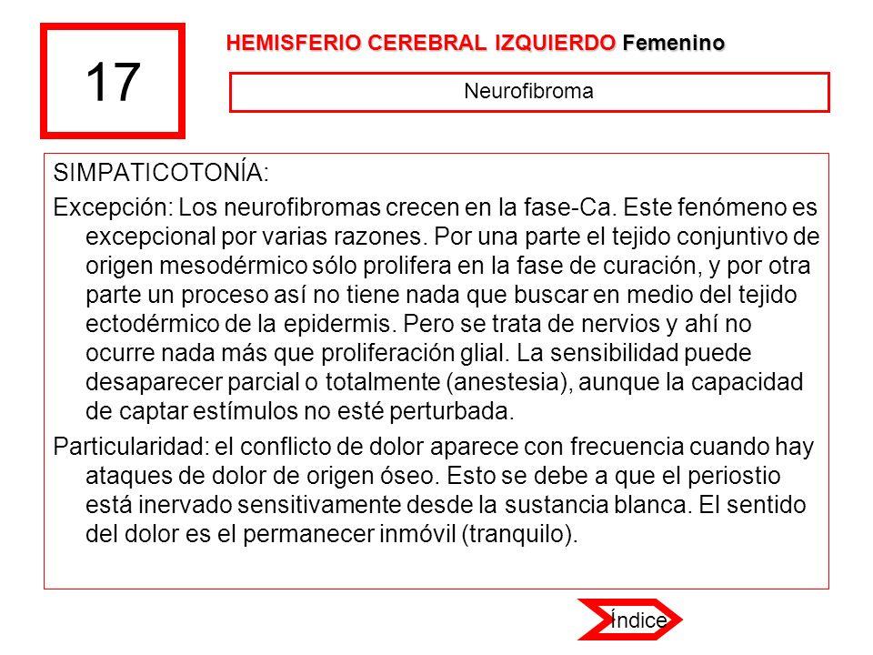 17 SIMPATICOTONÍA: Excepción: Los neurofibromas crecen en la fase-Ca. Este fenómeno es excepcional por varias razones. Por una parte el tejido conjunt