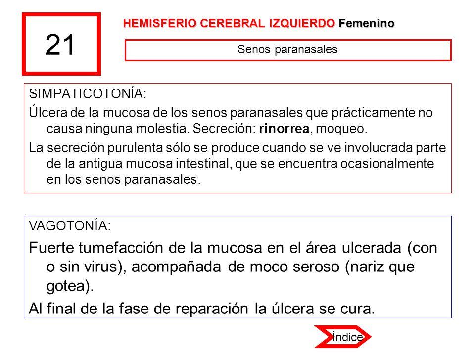 21 SIMPATICOTONÍA: Úlcera de la mucosa de los senos paranasales que prácticamente no causa ninguna molestia. Secreción: rinorrea, moqueo. La secreción