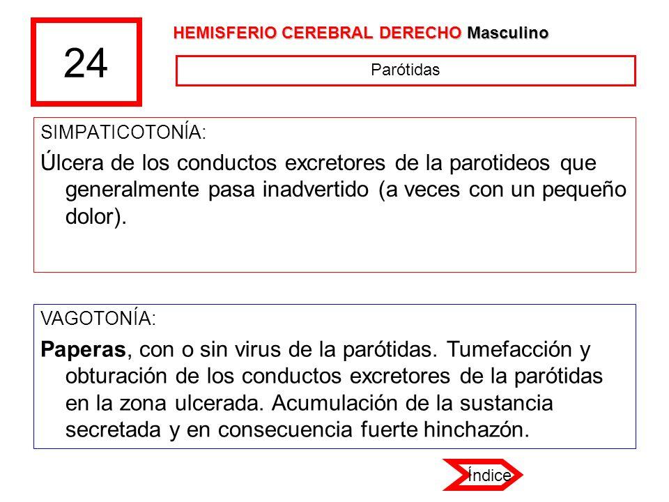 24 SIMPATICOTONÍA: Úlcera de los conductos excretores de la parotideos que generalmente pasa inadvertido (a veces con un pequeño dolor). VAGOTONÍA: Pa