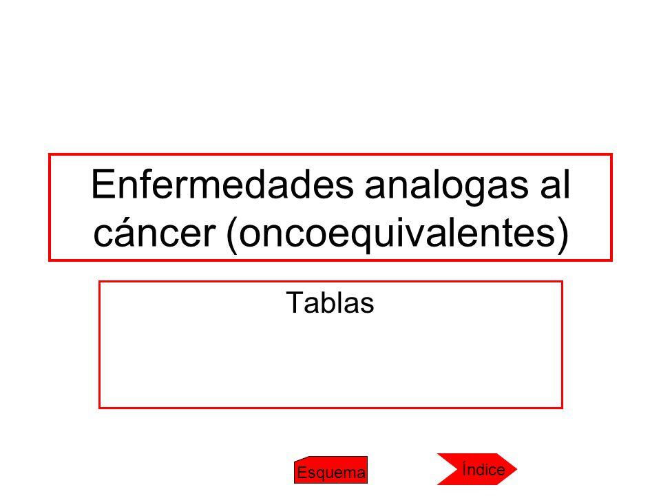 Enfermedades analogas al cáncer (oncoequivalentes) Tablas Índice Esquema