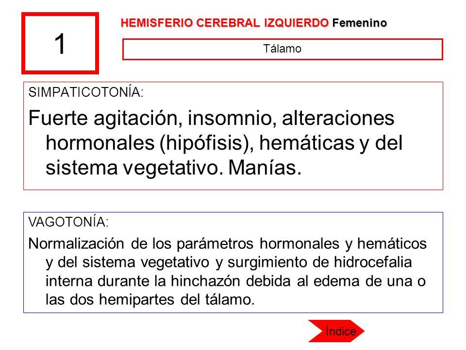 1 SIMPATICOTONÍA: Fuerte agitación, insomnio, alteraciones hormonales (hipófisis), hemáticas y del sistema vegetativo. Manías. VAGOTONÍA: Normalizació