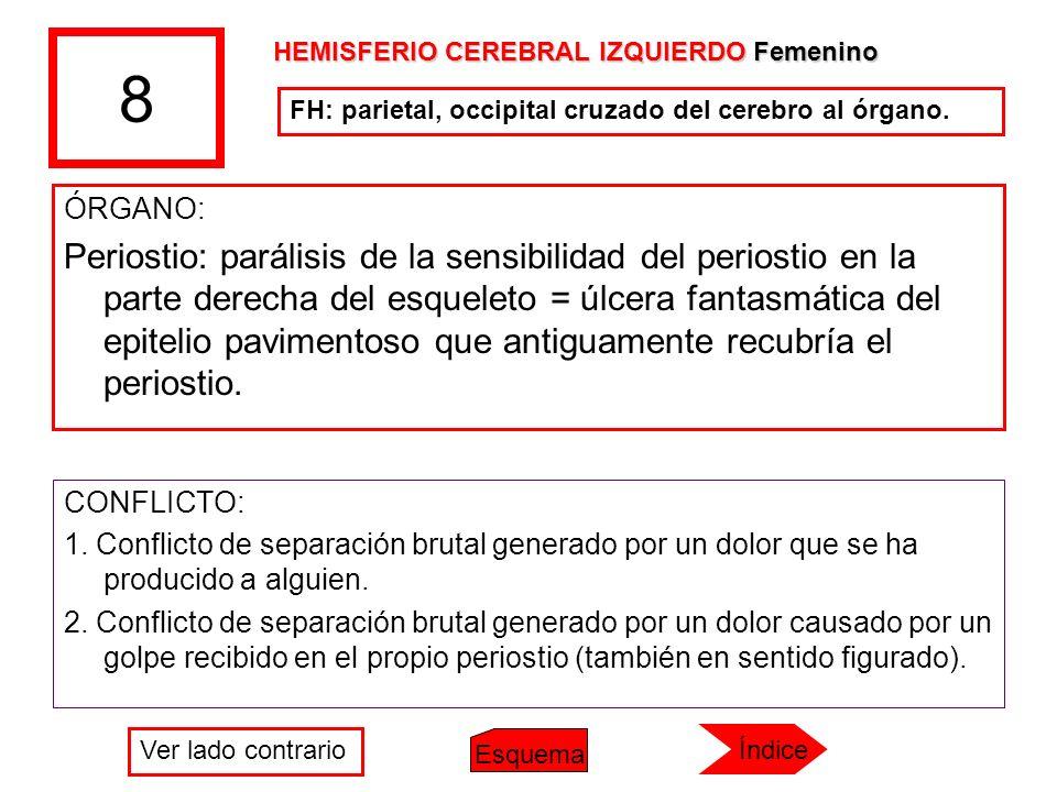 8 ÓRGANO: Periostio: parálisis de la sensibilidad del periostio en la parte derecha del esqueleto = úlcera fantasmática del epitelio pavimentoso que a