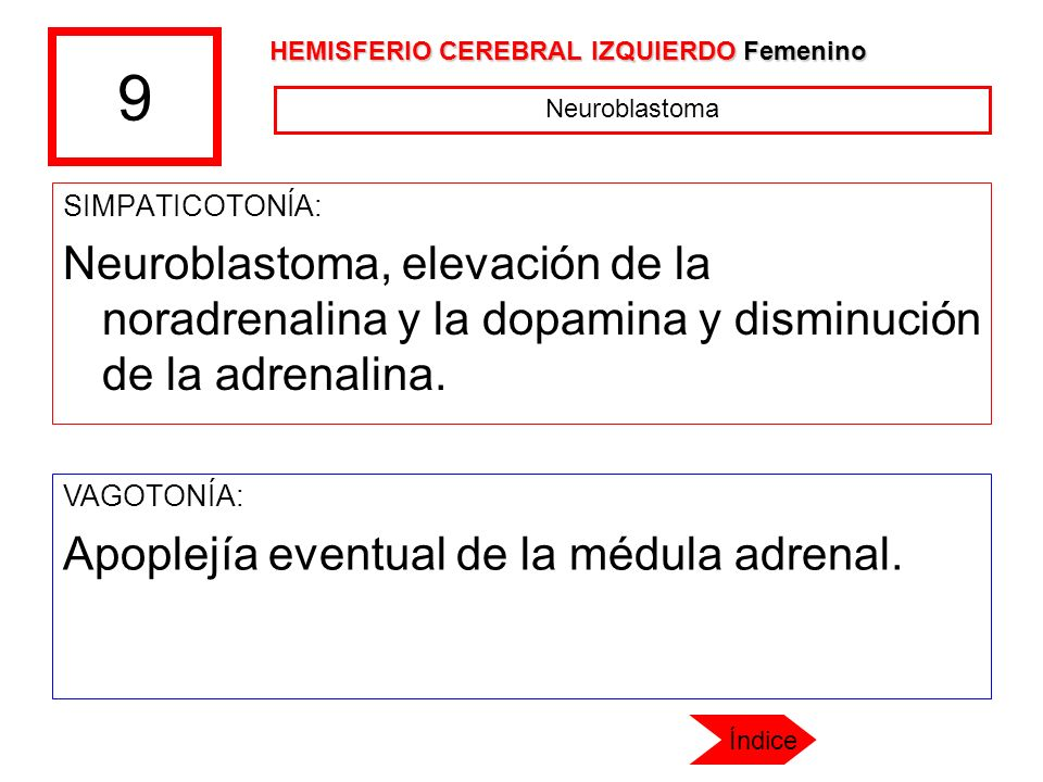 9 SIMPATICOTONÍA: Neuroblastoma, elevación de la noradrenalina y la dopamina y disminución de la adrenalina. VAGOTONÍA: Apoplejía eventual de la médul