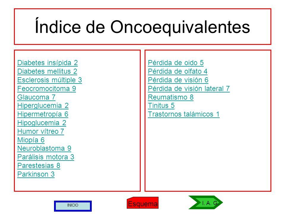 Índice de Oncoequivalentes Diabetes insípida 2 Diabetes mellitus 2 Esclerosis múltiple 3 Feocromocitoma 9 Glaucoma 7 Hiperglucemia 2 Hipermetropía 6 H
